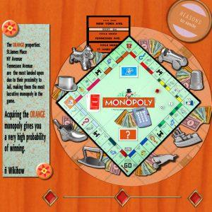 monopolybydd-600